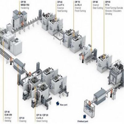 Solution TurnKey and Production Line